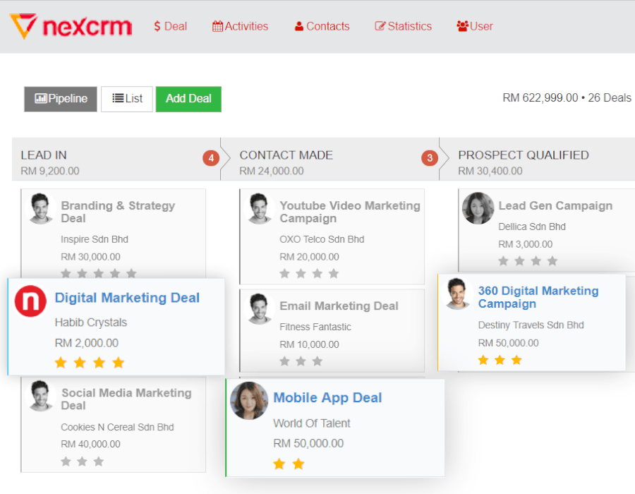 CRM Sales Team Management